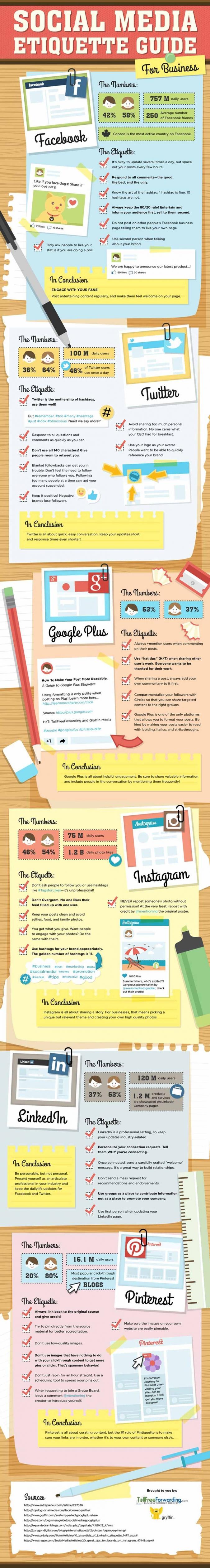 social-media-knigge-unternehmen-tipps-regeln-infografik
